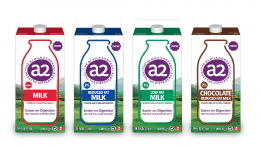 Die verschiedenen Milchsorten der A2 Milch Company. Quelle & Rechte: A2 Milk Company